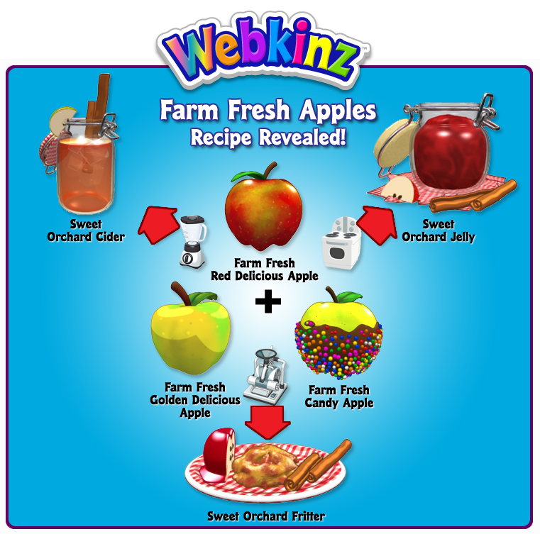 Farm fresh apples recipe revealed wkn webkinz newz farm fresh apples forumfinder Choice Image